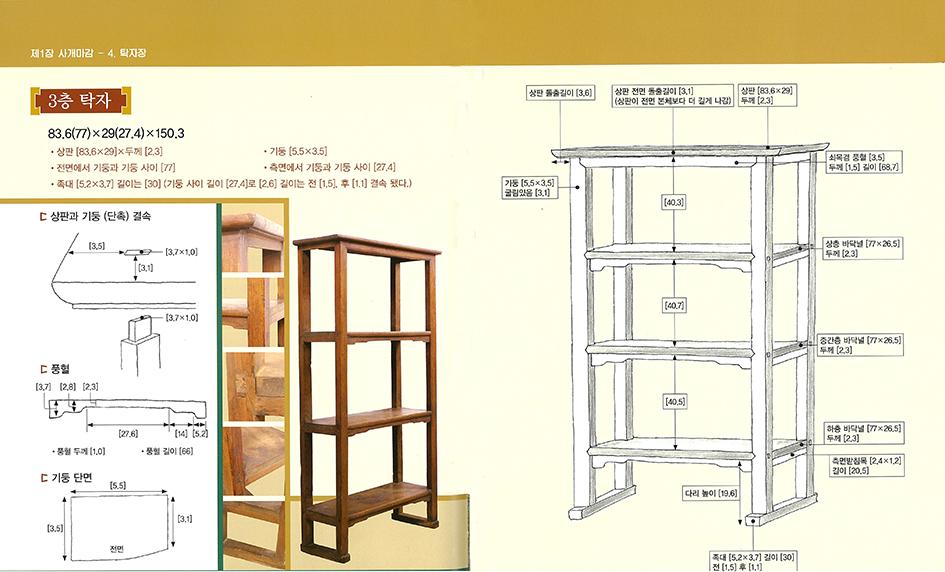 120-211쪽_작은크기_조선가구형태와구성.jpg